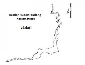 A barlang vázlatos oldalnézeti kontúrja (rajzolta: Slíz György)