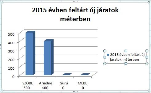 1-cikk-2015-feltrsok